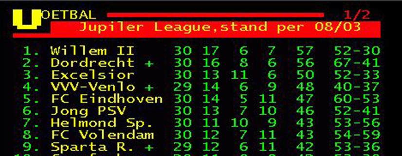 Willem II - FC Oss